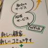 【図解】2020/11/12 光岡眞里の「あゆみ」メールマガジン